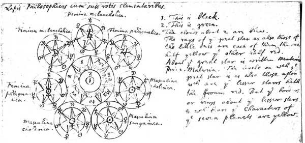 newton manuscript416