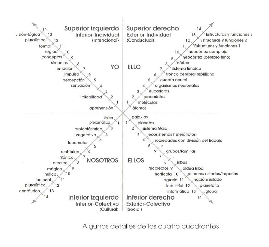 cuantica file