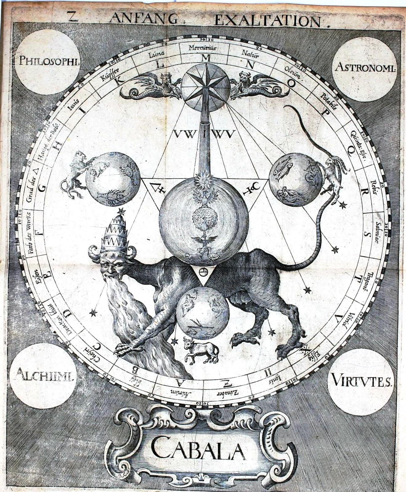 el kybalión y la ciencia sin desarrollo enunciados 2