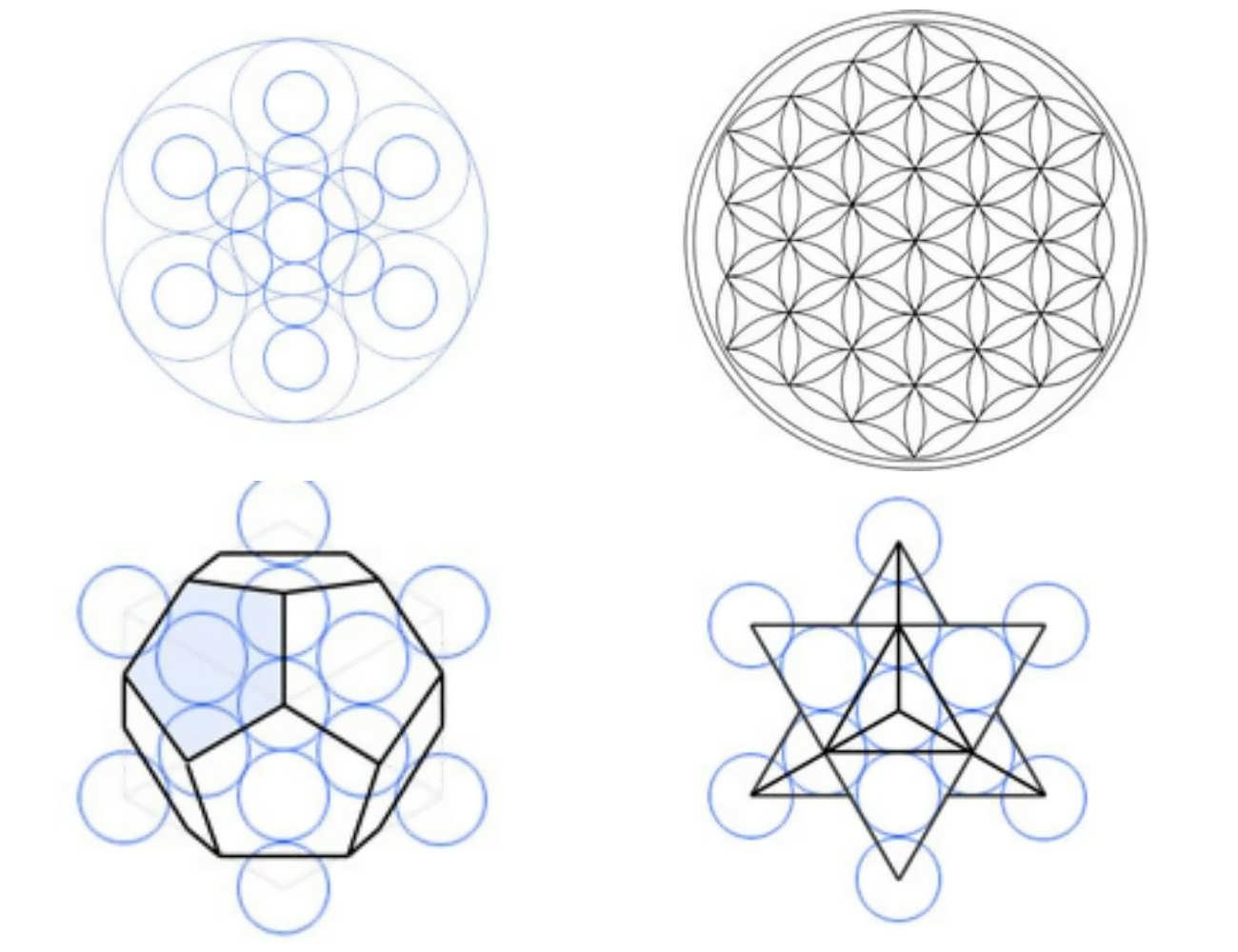 Las matemáticas a través de la historia Los símbolos geométricos 1