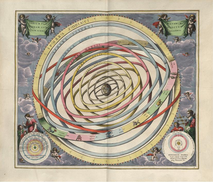 esferas ptolomeo